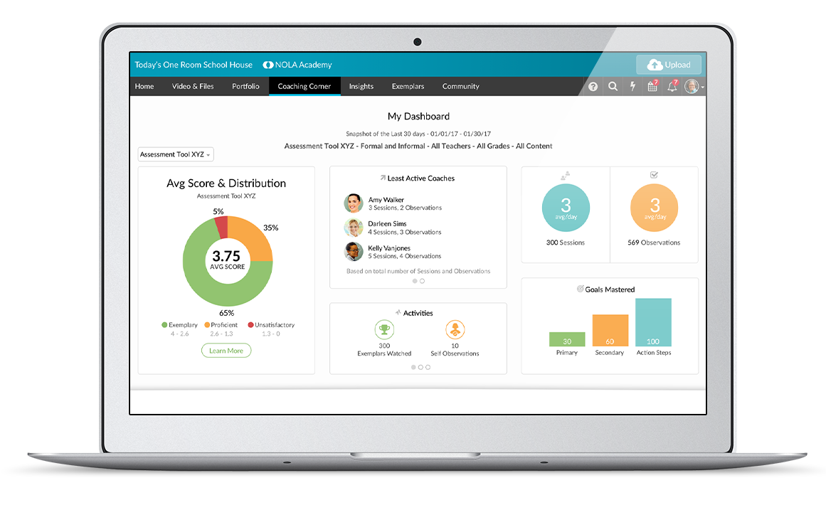 Open laptop displays a dashboard with data and graphs for an informal and formal teacher assessment tool on the TORSH Talent platform